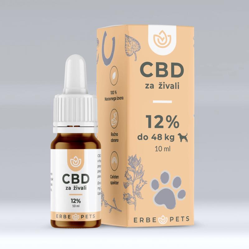 CBD kapljice za pse in živali