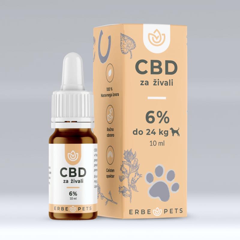 CBD kapljice za mačke in ostale živali